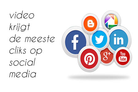 tarieven social media