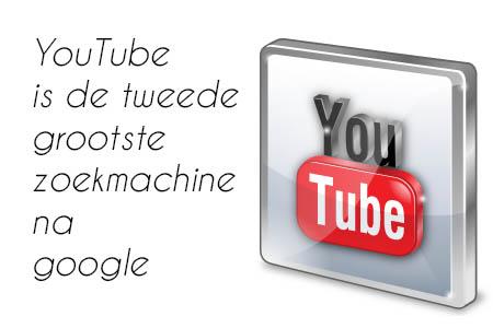 tarieven youtube